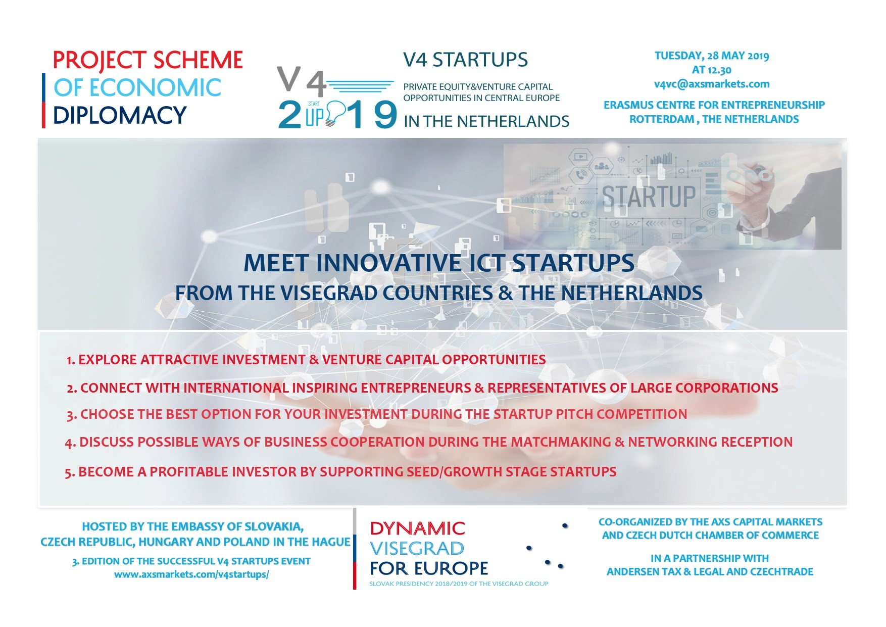 V4 Startups in the Netherlands